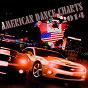 Compilation American dance charts 2014 avec Lui Young / Ilan Tenenbaum / Mad Loki / Marq Aurel / Antony Larsson...
